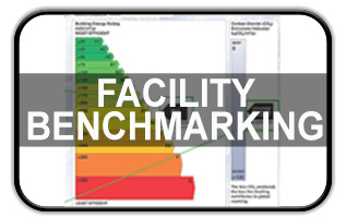 Facility Benchmarking